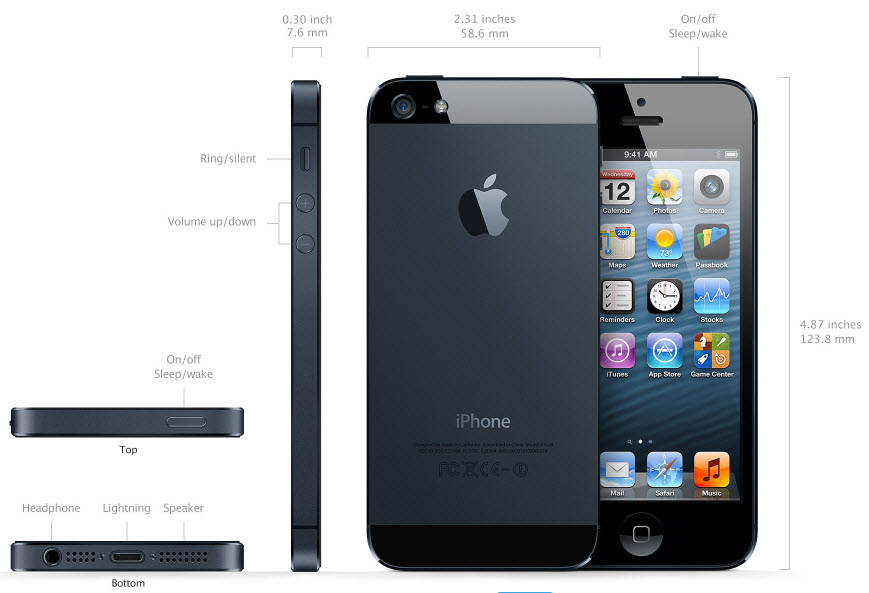 iPhone 5 Dimensions