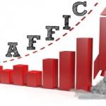 Importance of Organic Traffic
