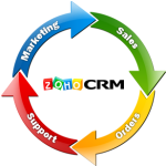 Zoho, The Best CRM Tool For Small Businesses